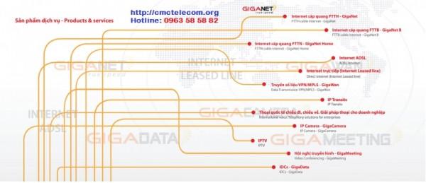 CMC Telecom cung cấp các dịch vụ